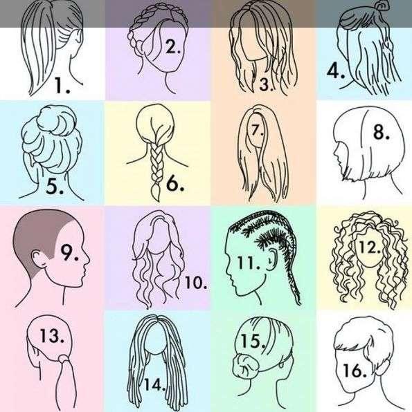 Evo šta frizura otkriva o vašem karakteru