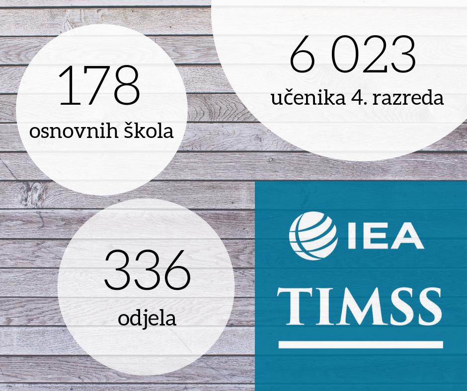 Najava TIMSS 2019 istraživanja u Bosni i Hercegovini