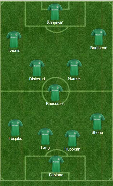 Prva utakmica na Maksimiru je ključ – Dinamo danas mora Cipranima prirediti 'pakao'